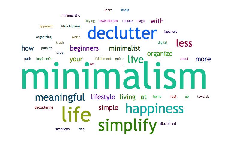 New Tool For You - My Kindle Keyword Analyzer | Moopato eBook Writer